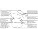 WMF Perfect Plus Schnellkochtopf 2,5l, Cromargan Edelstahl poliert, 2 Kochstufen Einhand-Kochstufenregler, induktionsgeeignet, spülmaschinengeeignet, Ø 18 cm - 18